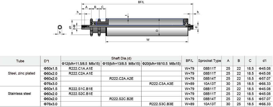 R222 series Internal thread +Milling flat..png