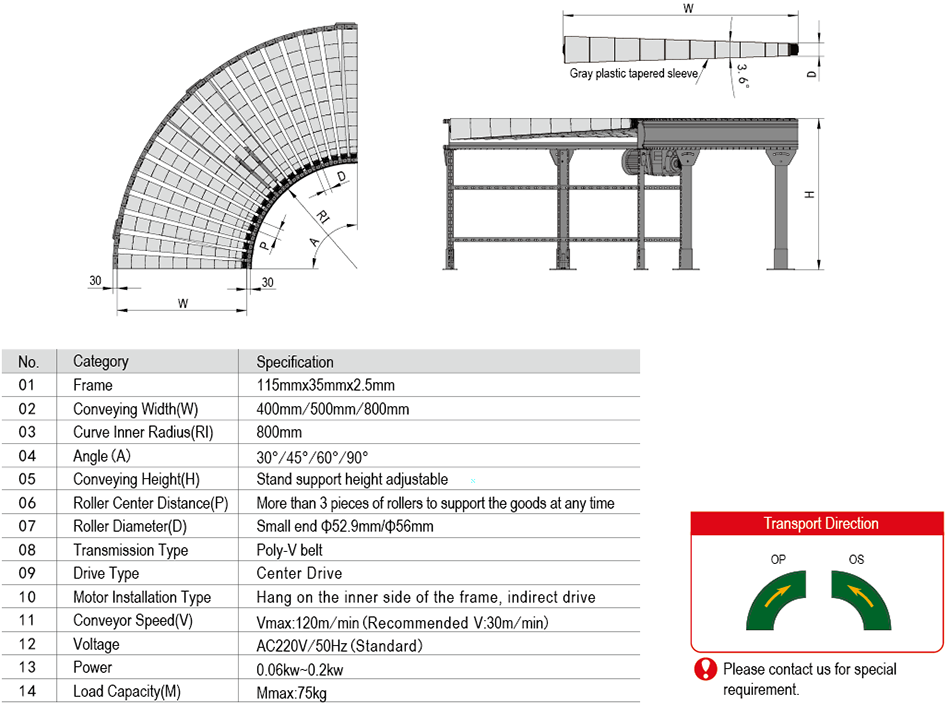 6-Curve roller conveyor -Technical Parameter.png