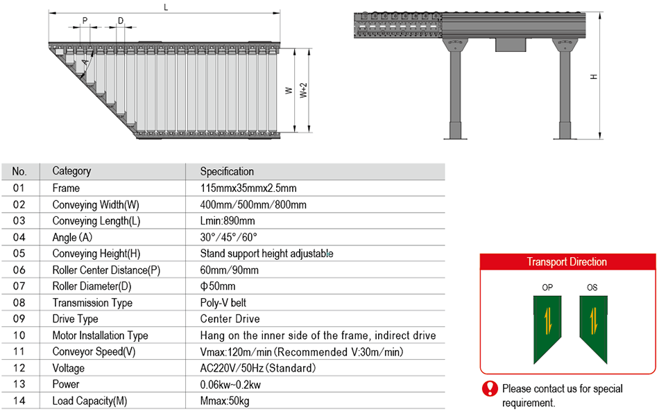 5-Angle roller conveyor -Technical Parameter.png