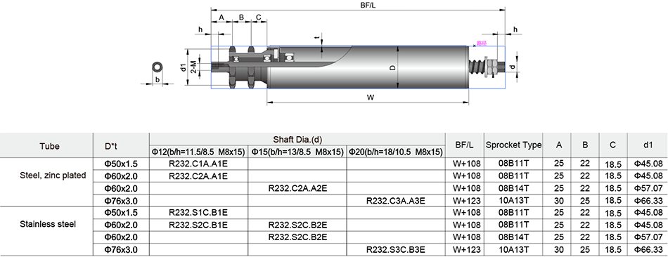 R232 series Internal thread + Milling flat..png