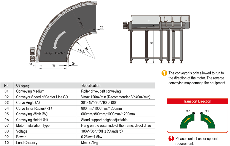 7-Curve belt conveyorAngle roller conveyor -Technical Parameter.png