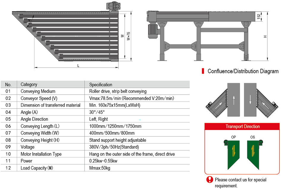 10-Angle strip belt conveyor -Technical Parameter.png