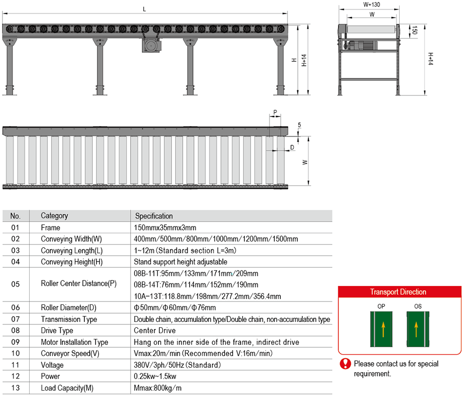 4-Chain drive roller conveyor -Technical Parameter.png