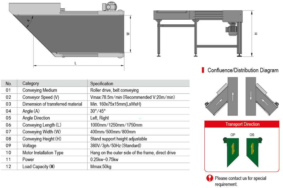 9-Angle belt conveyor -Technical Parameter.png